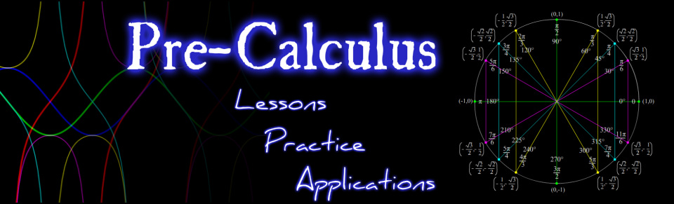Unit 3 Function Analysis Pre Calculus